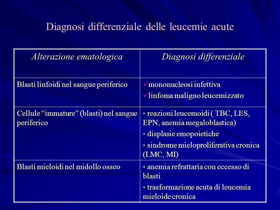 Diagnosi differenziale delle leucemie acute