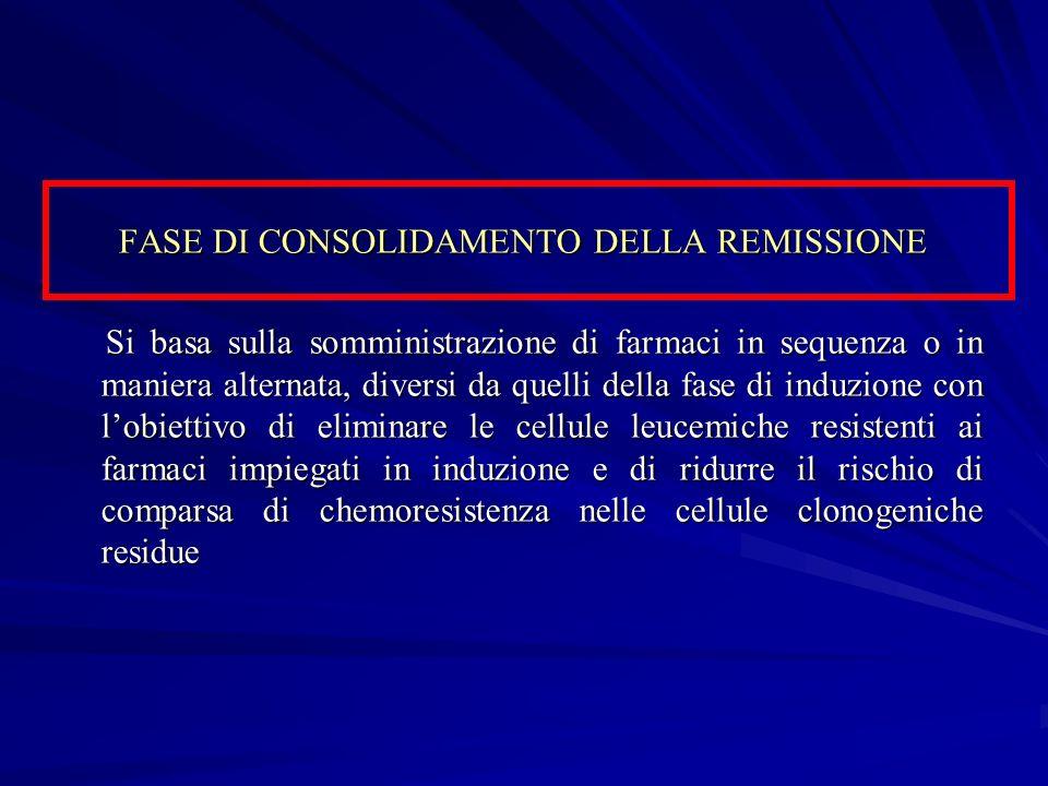 FASE DI CONSOLIDAMENTO DELLA REMISSIONE