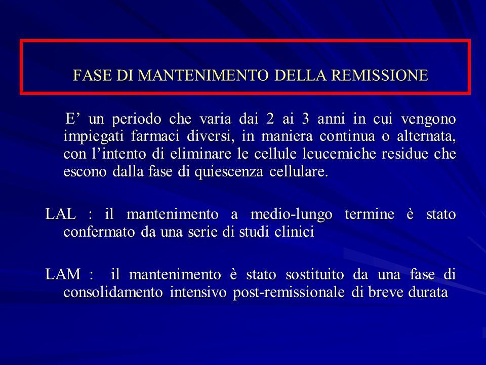 FASE DI MANTENIMENTO DELLA REMISSIONE