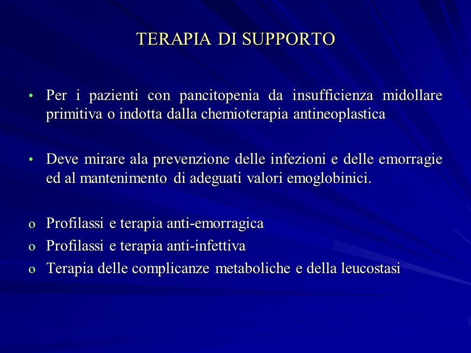 TERAPIA DI SUPPORTO Per i pazienti con pancitopenia da insufficienza midollare primitiva o indotta dalla chemioterapia antineoplastica.