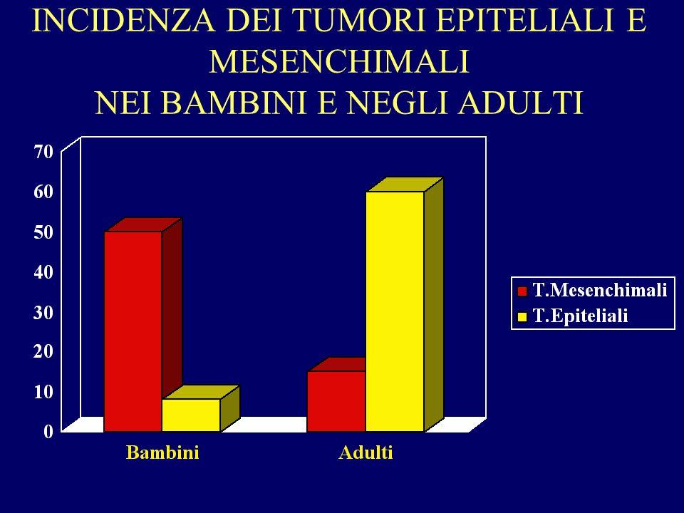 INCIDENZA DEI TUMORI EPITELIALI E MESENCHIMALI NEI BAMBINI E NEGLI ADULTI