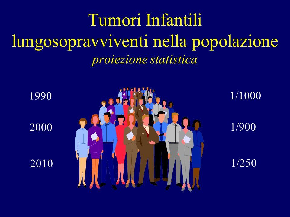 Tumori Infantili lungosopravviventi nella popolazione proiezione statistica