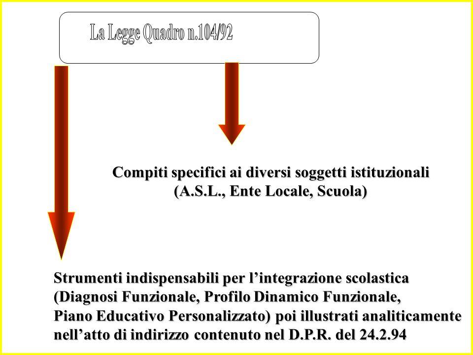 La Legge Quadro n.104/92 Compiti specifici ai diversi soggetti istituzionali. (A.S.L., Ente Locale, Scuola)