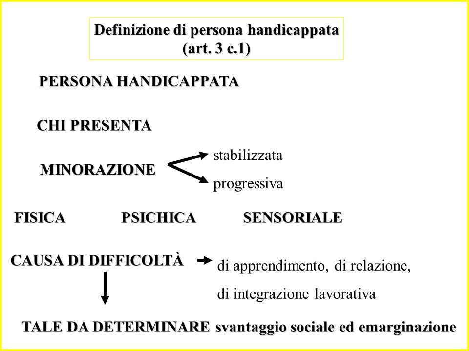 Definizione di persona handicappata