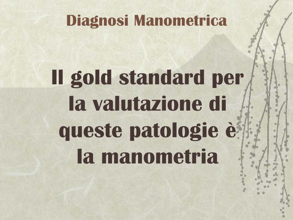 Diagnosi Manometrica Il gold standard per la valutazione di queste patologie è la manometria