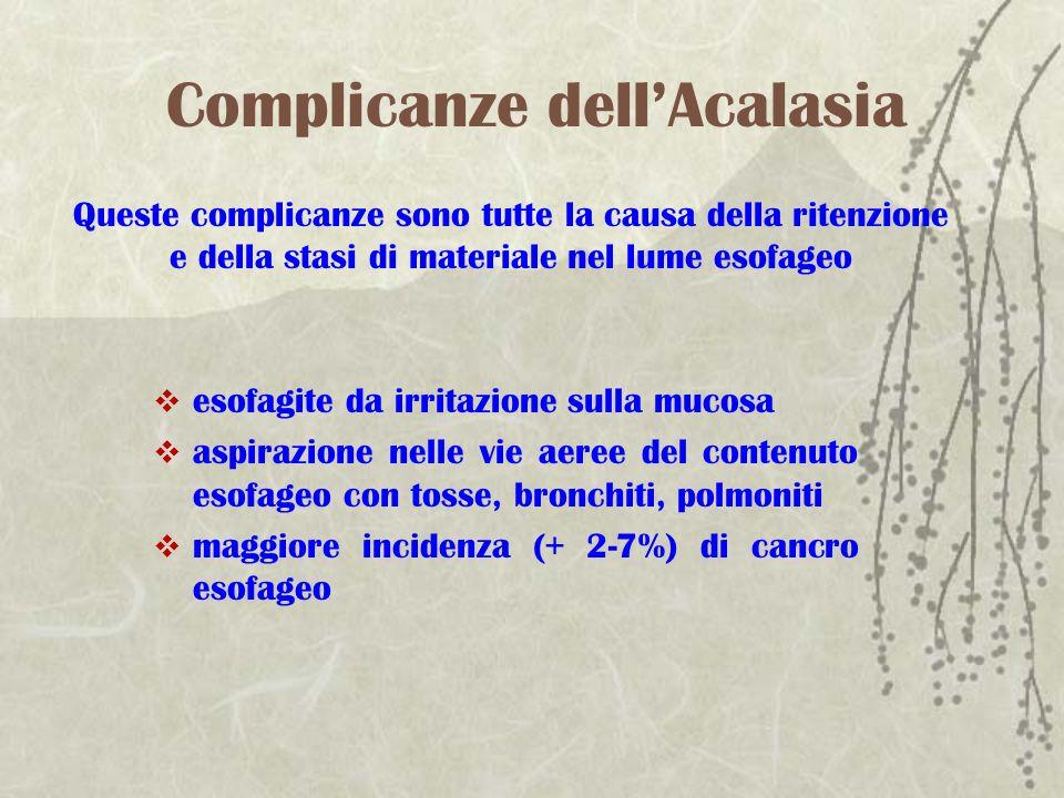 Complicanze dell'Acalasia