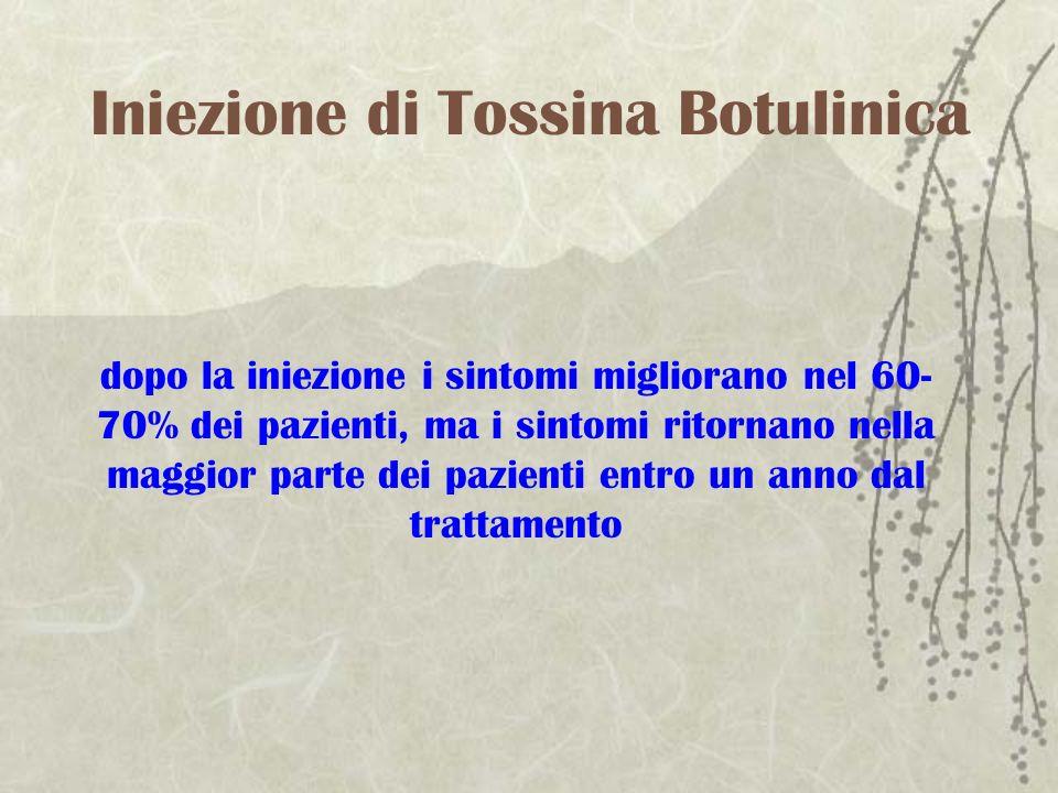 Iniezione di Tossina Botulinica