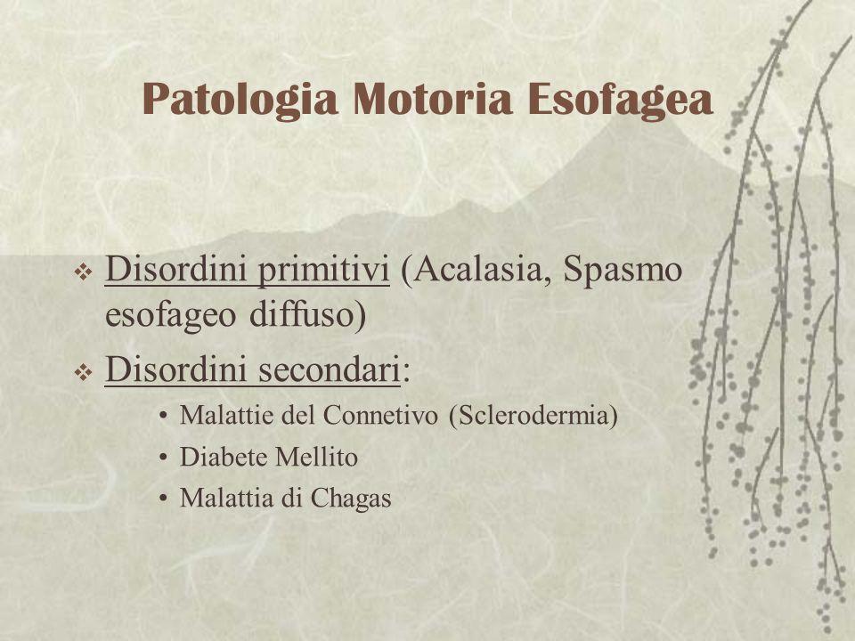 Patologia Motoria Esofagea
