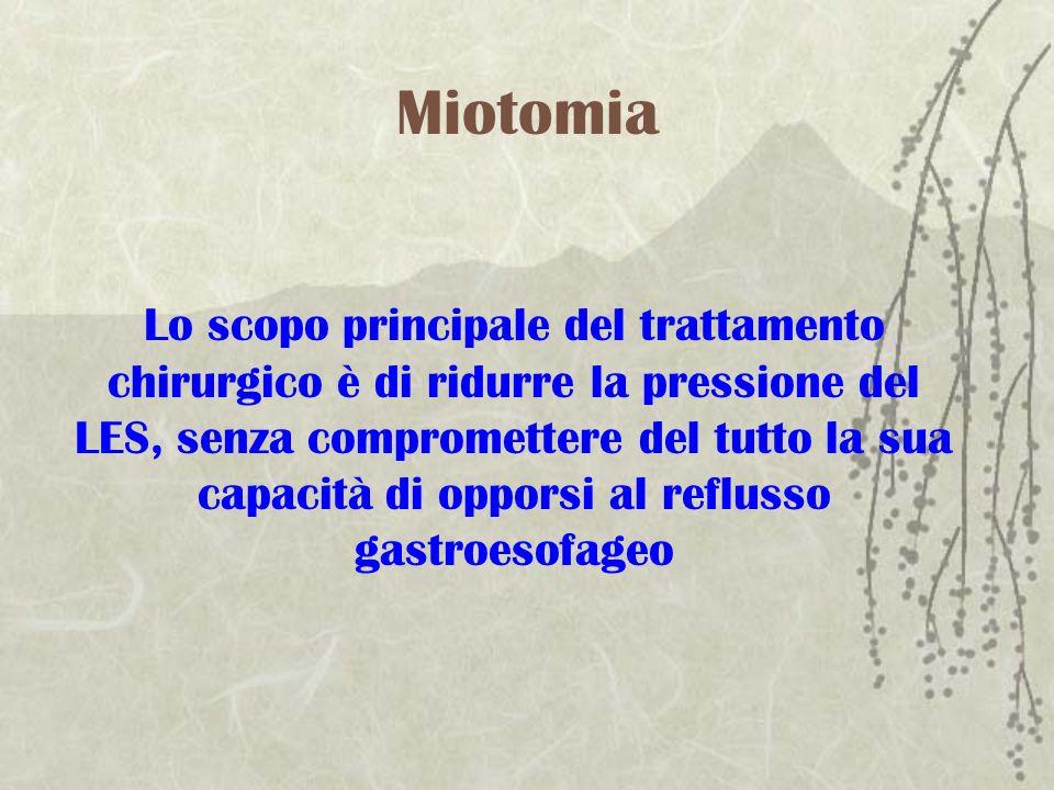 Miotomia