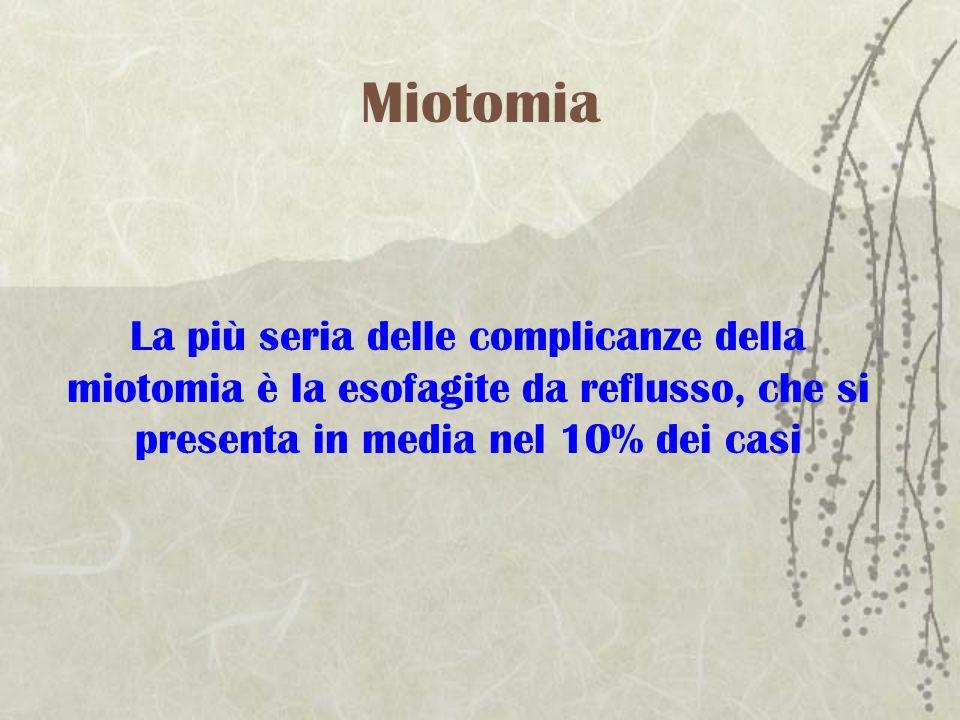 Miotomia La più seria delle complicanze della miotomia è la esofagite da reflusso, che si presenta in media nel 10% dei casi.