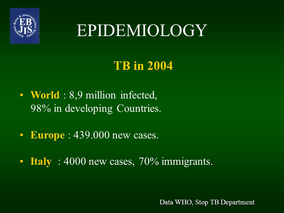 Data WHO, Stop TB Department