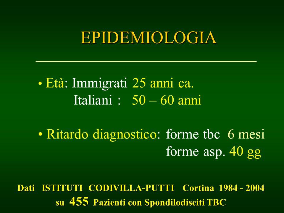EPIDEMIOLOGIA Italiani : 50 – 60 anni