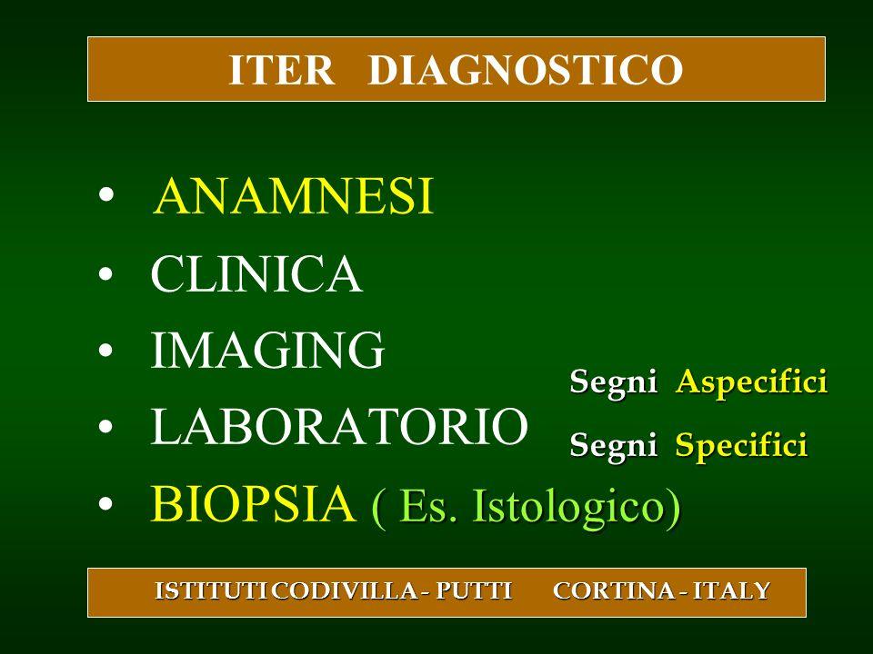 ANAMNESI CLINICA IMAGING LABORATORIO BIOPSIA ( Es. Istologico)