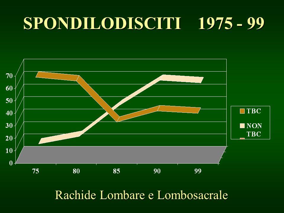 SPONDILODISCITI 1975 - 99 Rachide Lombare e Lombosacrale