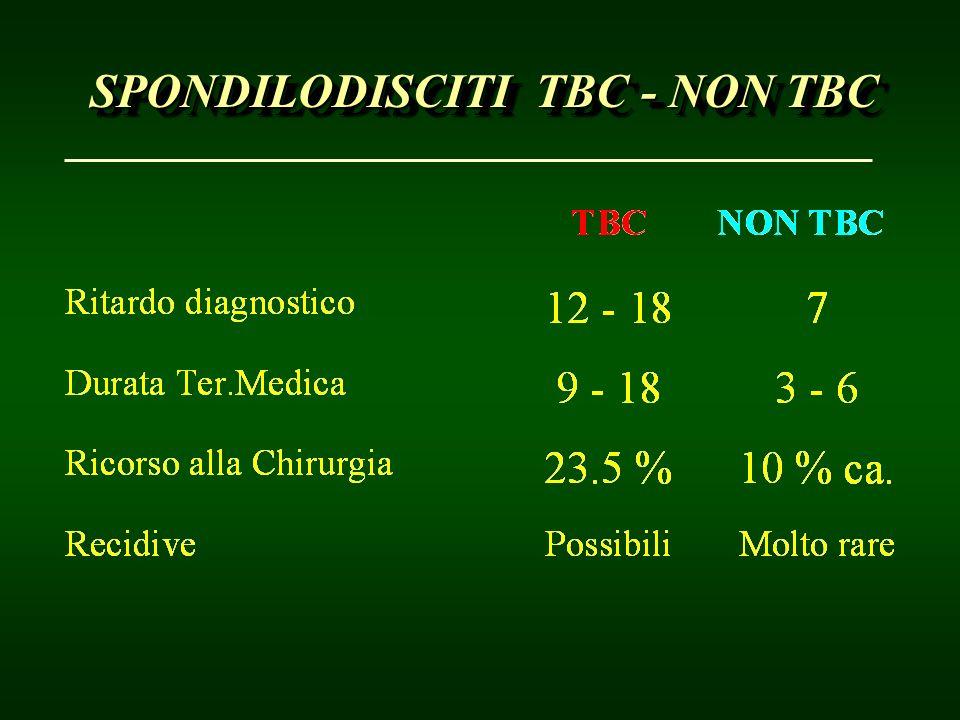SPONDILODISCITI TBC - NON TBC