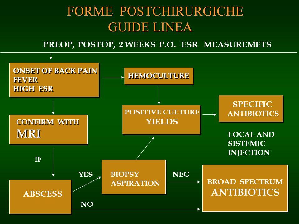 FORME POSTCHIRURGICHE GUIDE LINEA