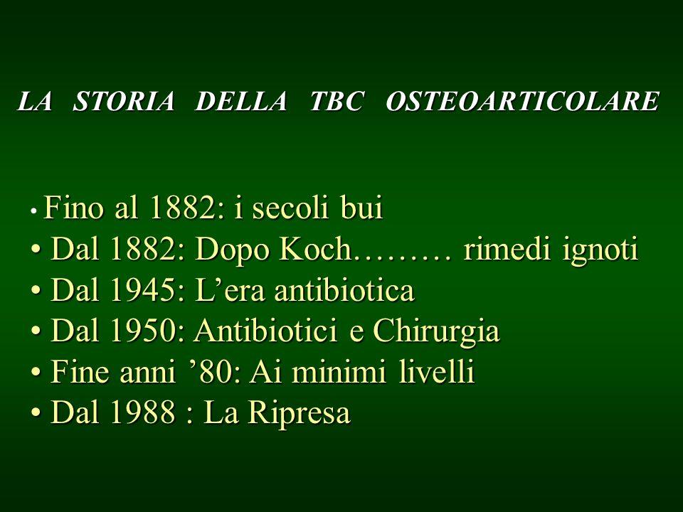 Dal 1882: Dopo Koch……… rimedi ignoti Dal 1945: L'era antibiotica