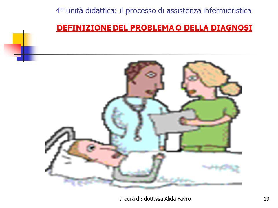a cura di: dott.ssa Alida Favro