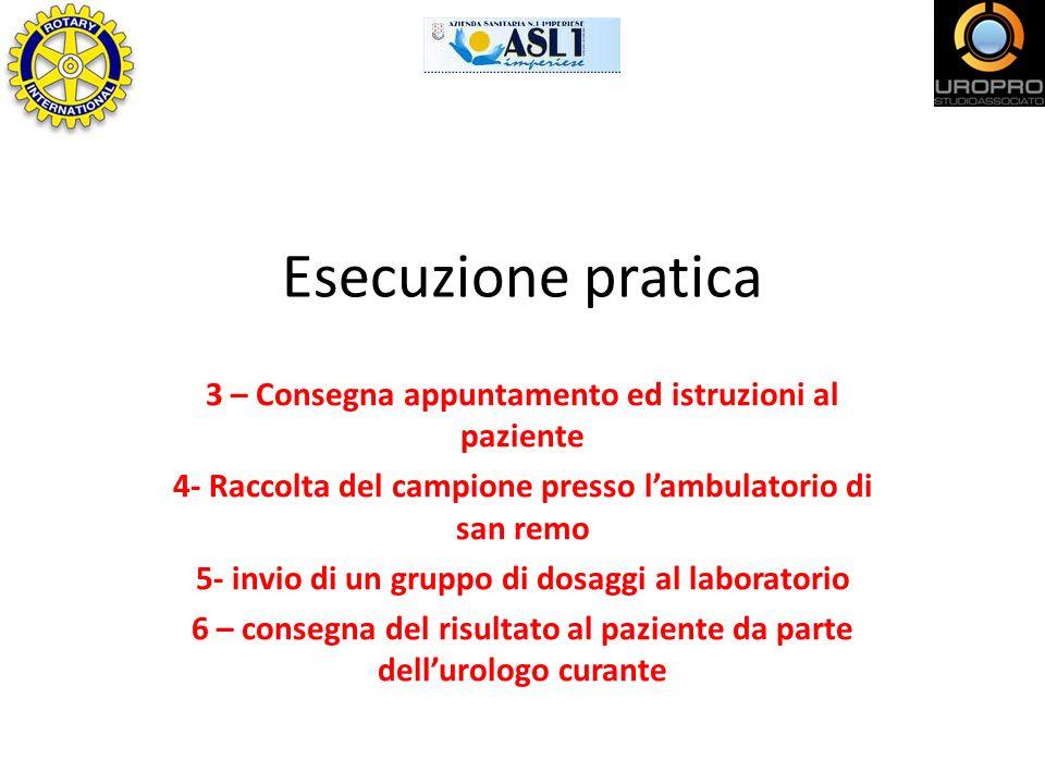 Esecuzione pratica 3 – Consegna appuntamento ed istruzioni al paziente