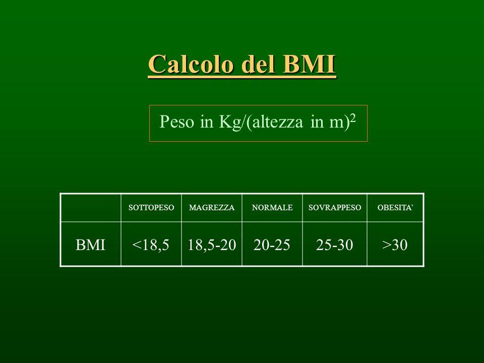 Calcolo del BMI Peso in Kg/(altezza in m)2 BMI <18,5 18,5-20 20-25