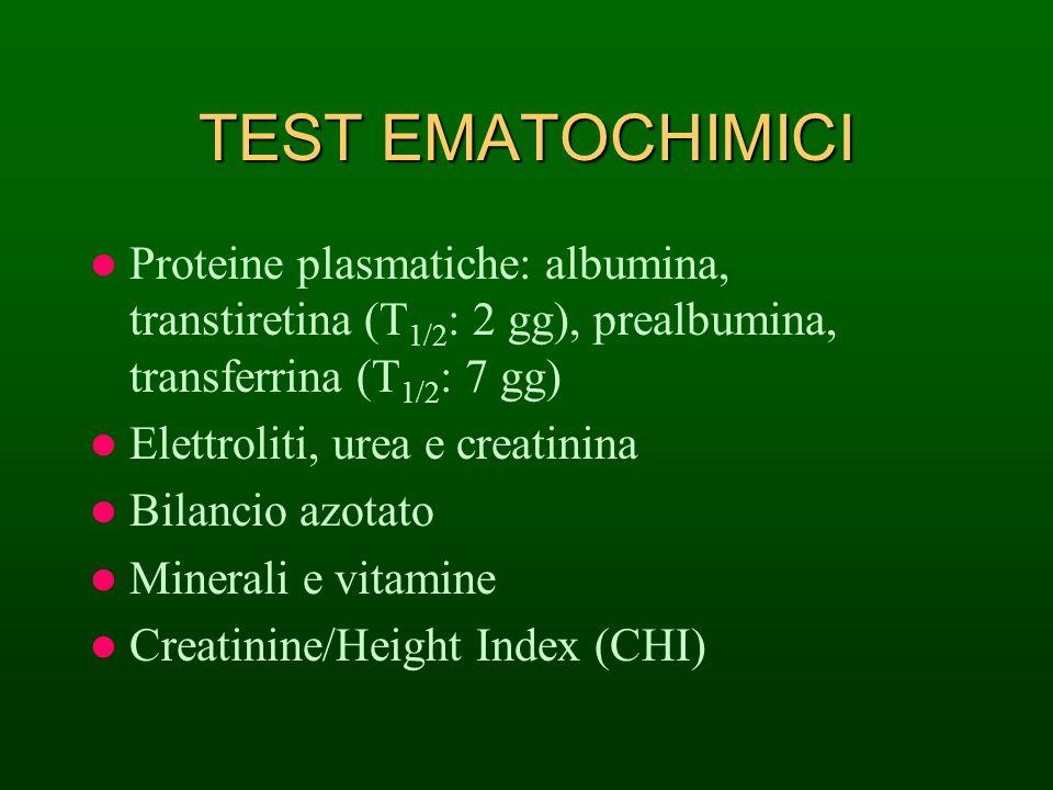 TEST EMATOCHIMICI Proteine plasmatiche: albumina, transtiretina (T1/2: 2 gg), prealbumina, transferrina (T1/2: 7 gg)