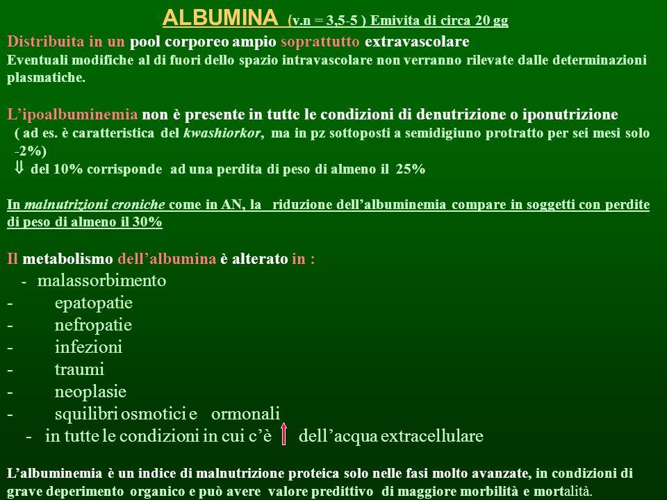 ALBUMINA (v.n = 3,5-5 ) Emivita di circa 20 gg