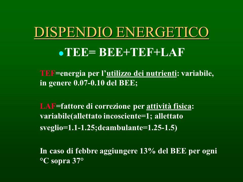 DISPENDIO ENERGETICO TEE= BEE+TEF+LAF