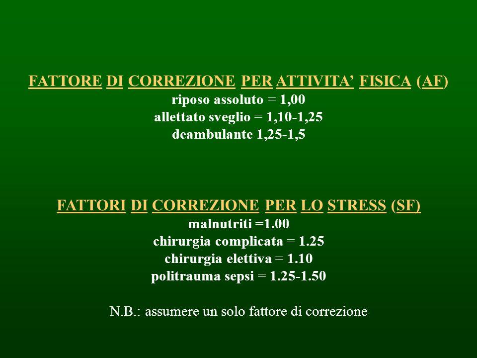 FATTORE DI CORREZIONE PER ATTIVITA' FISICA (AF)