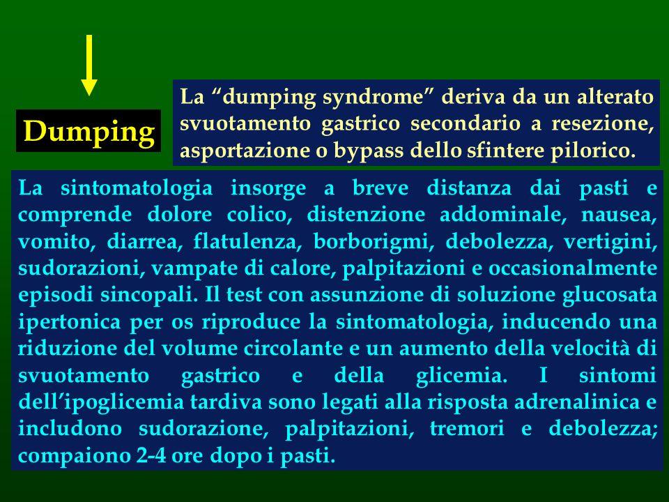 La dumping syndrome deriva da un alterato svuotamento gastrico secondario a resezione, asportazione o bypass dello sfintere pilorico.