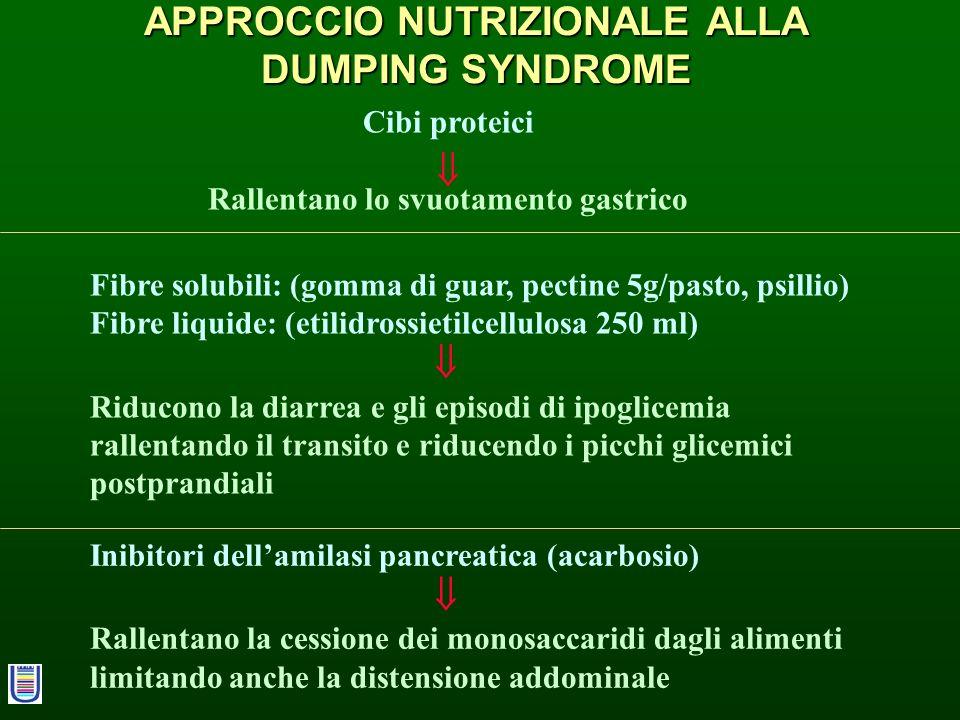 APPROCCIO NUTRIZIONALE ALLA DUMPING SYNDROME