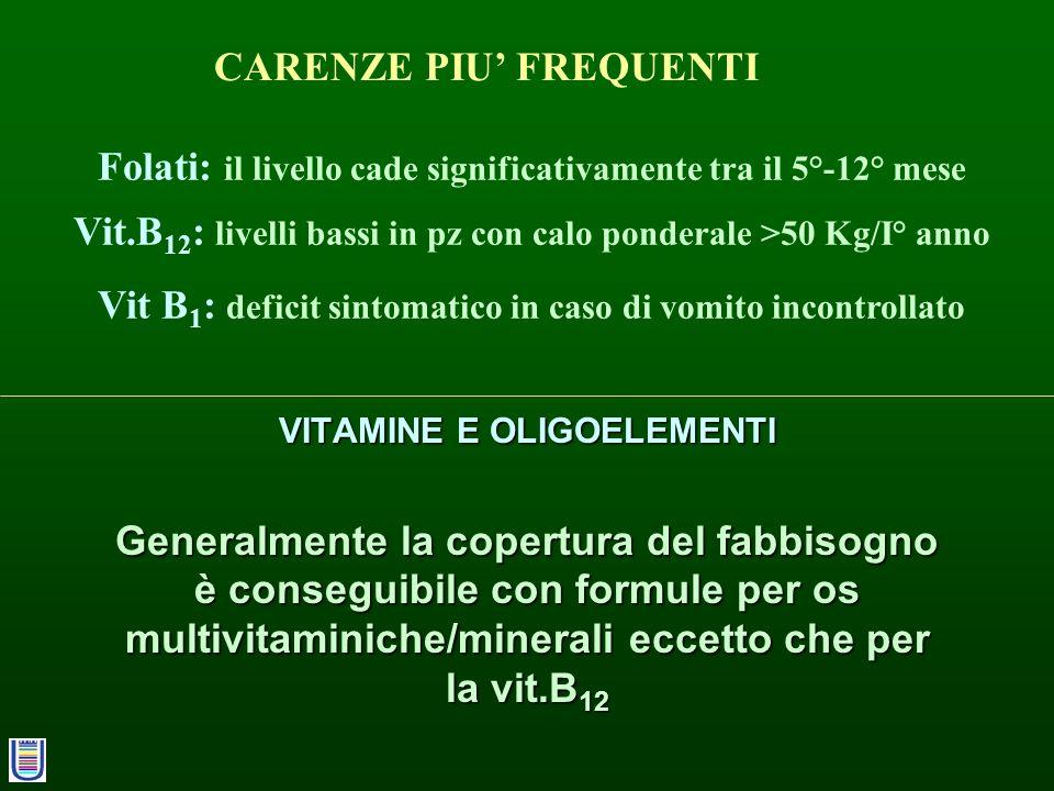 CARENZE PIU' FREQUENTI