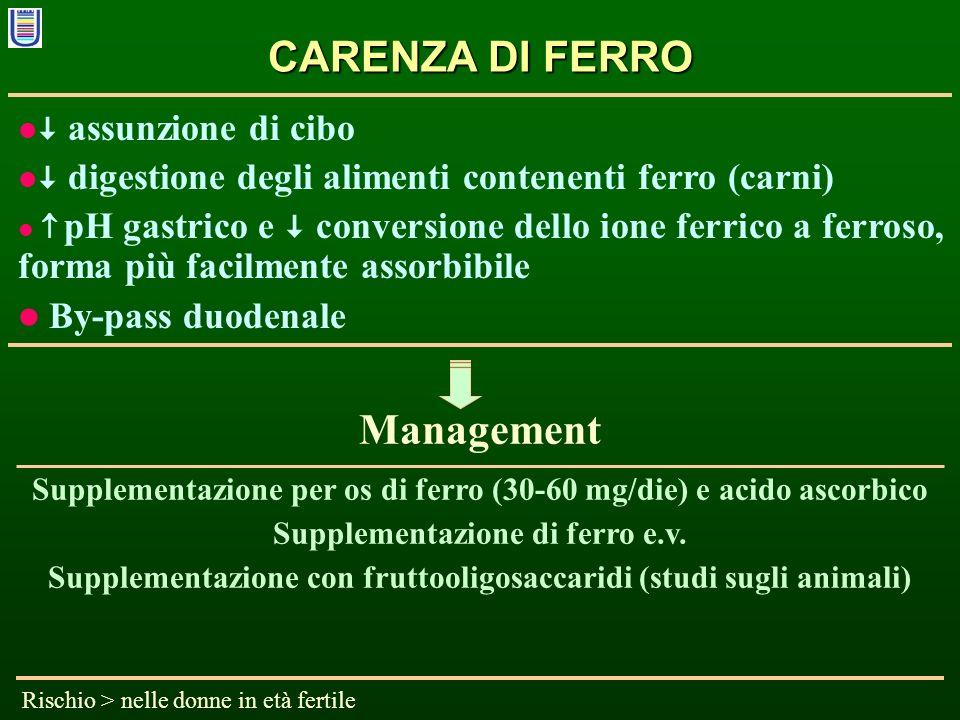 CARENZA DI FERRO Management By-pass duodenale  assunzione di cibo