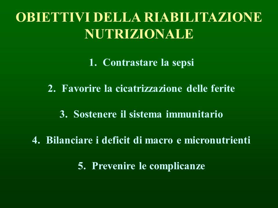 OBIETTIVI DELLA RIABILITAZIONE NUTRIZIONALE