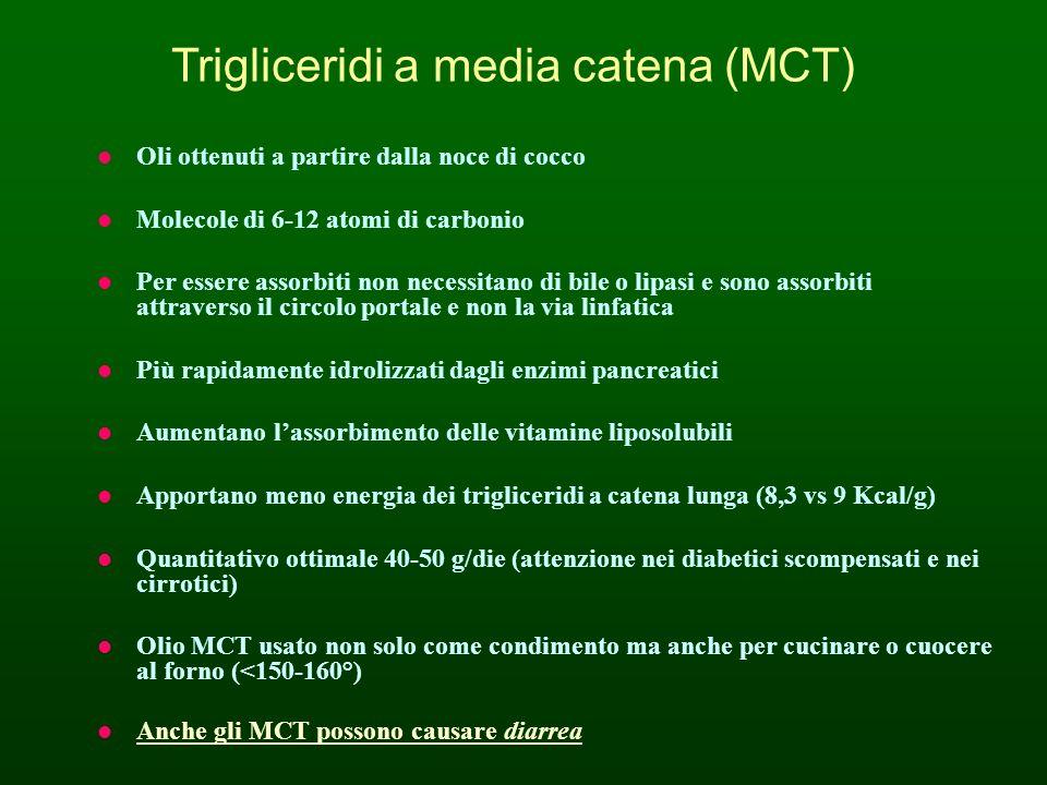 Trigliceridi a media catena (MCT)