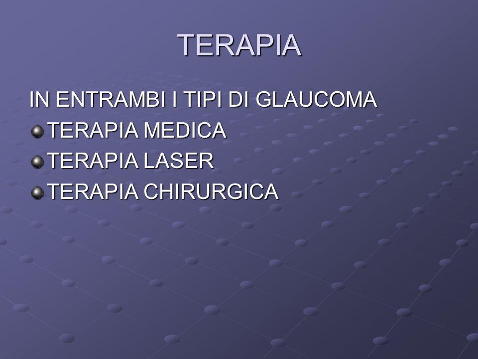 TERAPIA IN ENTRAMBI I TIPI DI GLAUCOMA TERAPIA MEDICA TERAPIA LASER