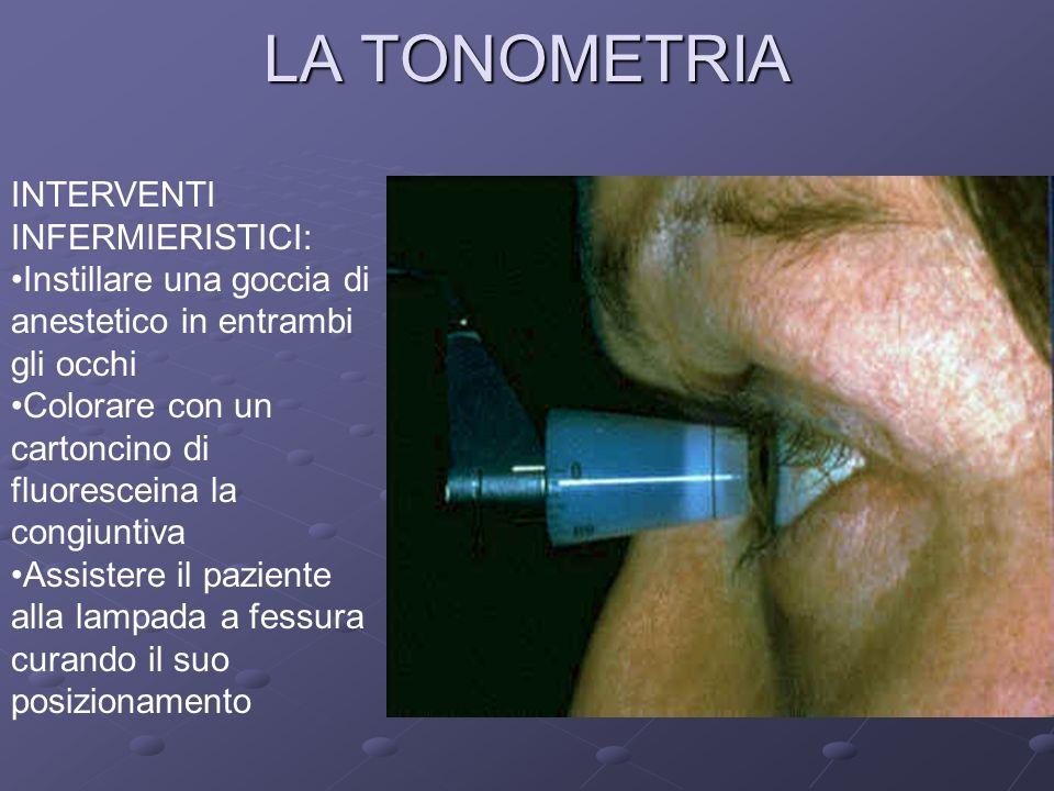 LA TONOMETRIA INTERVENTI INFERMIERISTICI: