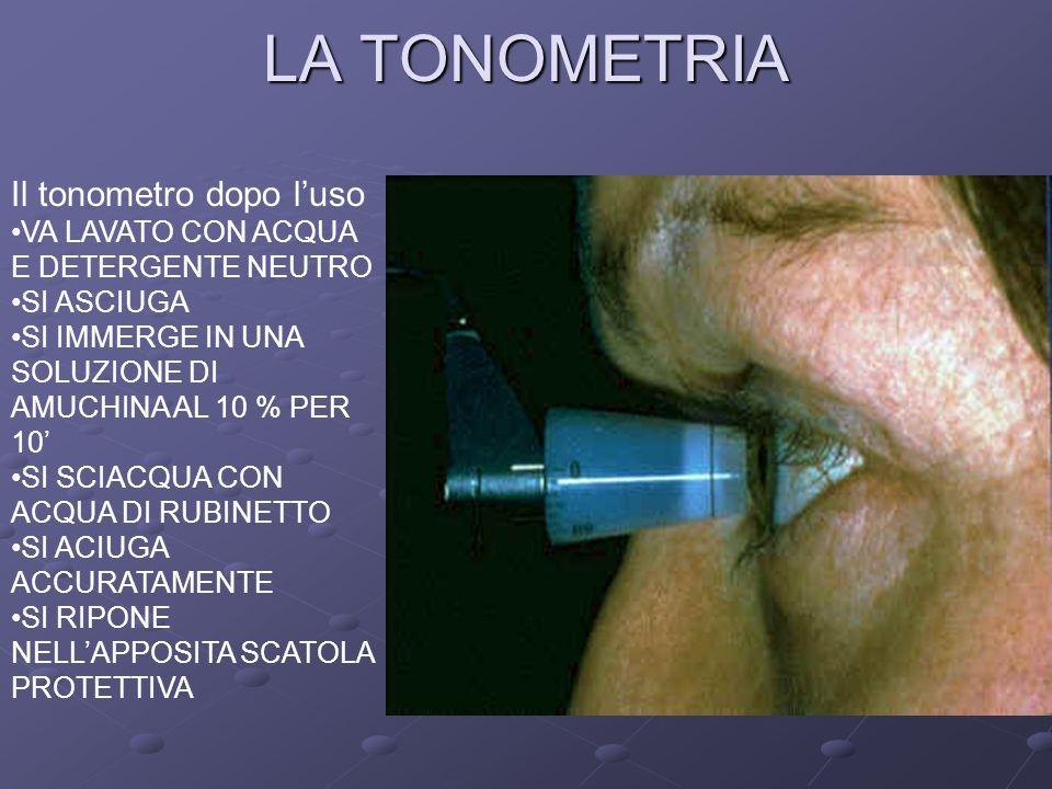 LA TONOMETRIA Il tonometro dopo l'uso