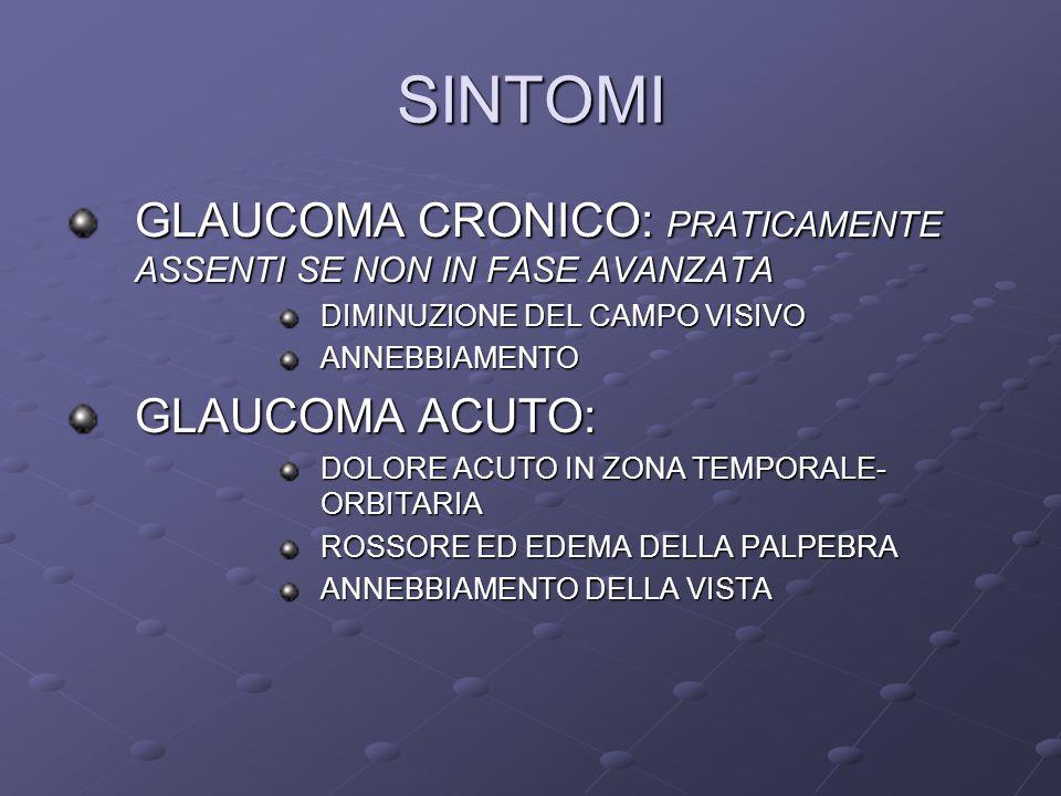 SINTOMI GLAUCOMA CRONICO: PRATICAMENTE ASSENTI SE NON IN FASE AVANZATA