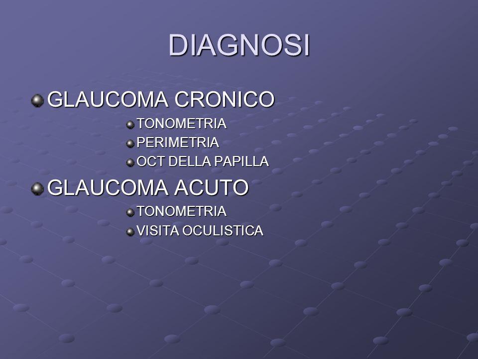 DIAGNOSI GLAUCOMA CRONICO GLAUCOMA ACUTO TONOMETRIA PERIMETRIA