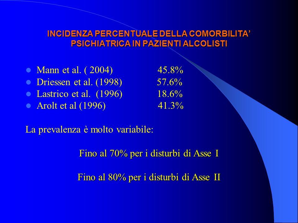 La prevalenza è molto variabile: Fino al 70% per i disturbi di Asse I