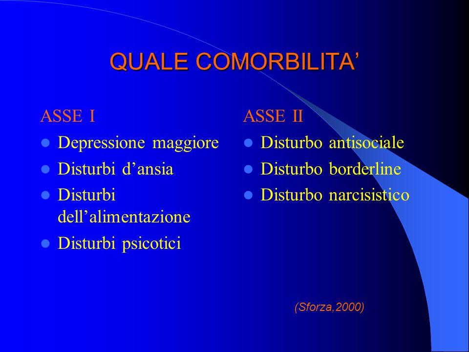 QUALE COMORBILITA' ASSE I Depressione maggiore Disturbi d'ansia