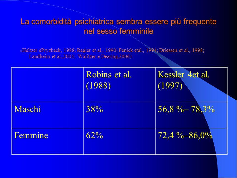 Robins et al. (1988) Kessler 4et al. (1997) Maschi 38% 56,8 %– 78,3%