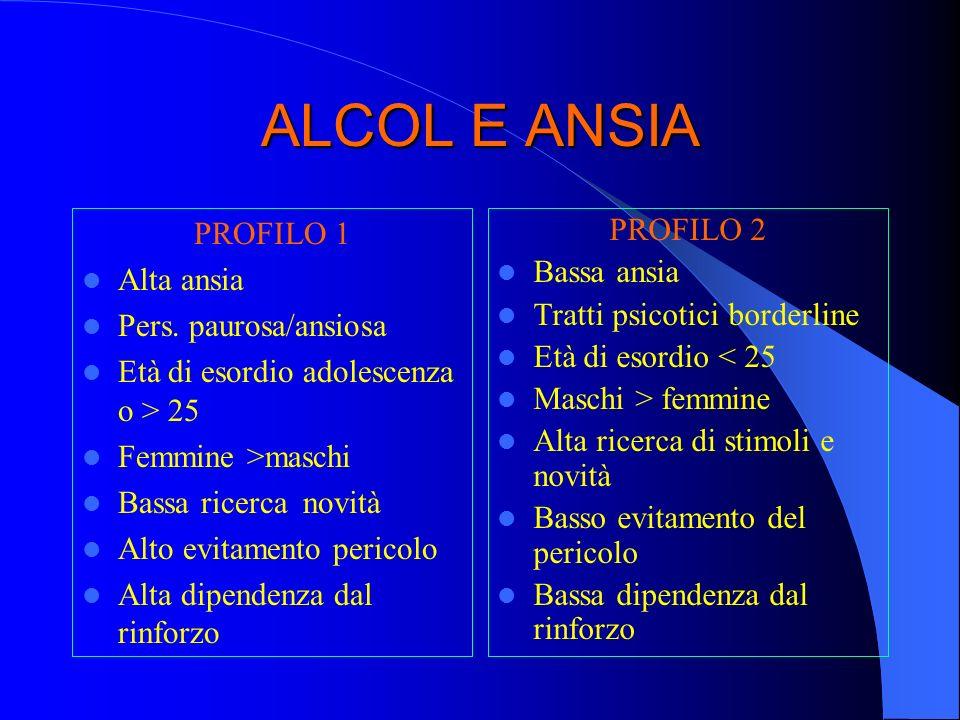 ALCOL E ANSIA PROFILO 1 Alta ansia Pers. paurosa/ansiosa