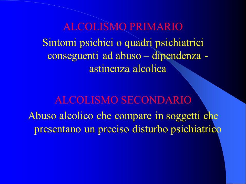 ALCOLISMO PRIMARIO Sintomi psichici o quadri psichiatrici conseguenti ad abuso – dipendenza -astinenza alcolica.