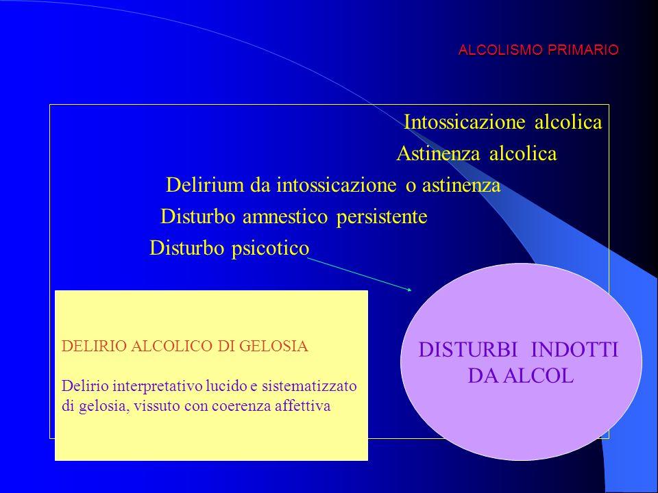 Intossicazione alcolica Astinenza alcolica