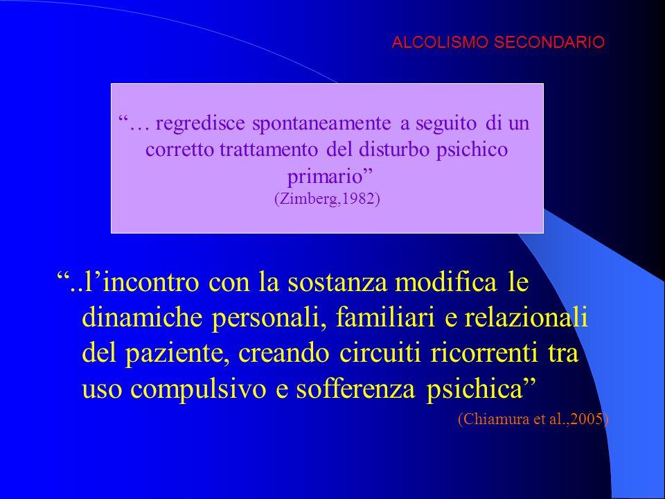 ALCOLISMO SECONDARIO … regredisce spontaneamente a seguito di un. corretto trattamento del disturbo psichico.