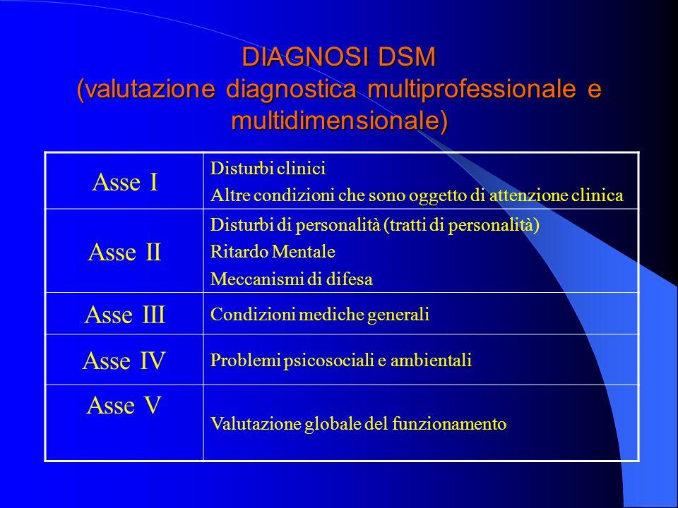 DIAGNOSI DSM (valutazione diagnostica multiprofessionale e multidimensionale)