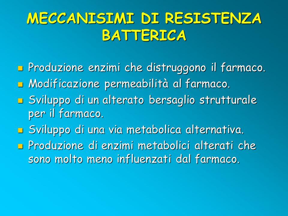 MECCANISIMI DI RESISTENZA BATTERICA