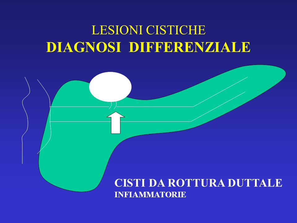 LESIONI CISTICHE DIAGNOSI DIFFERENZIALE