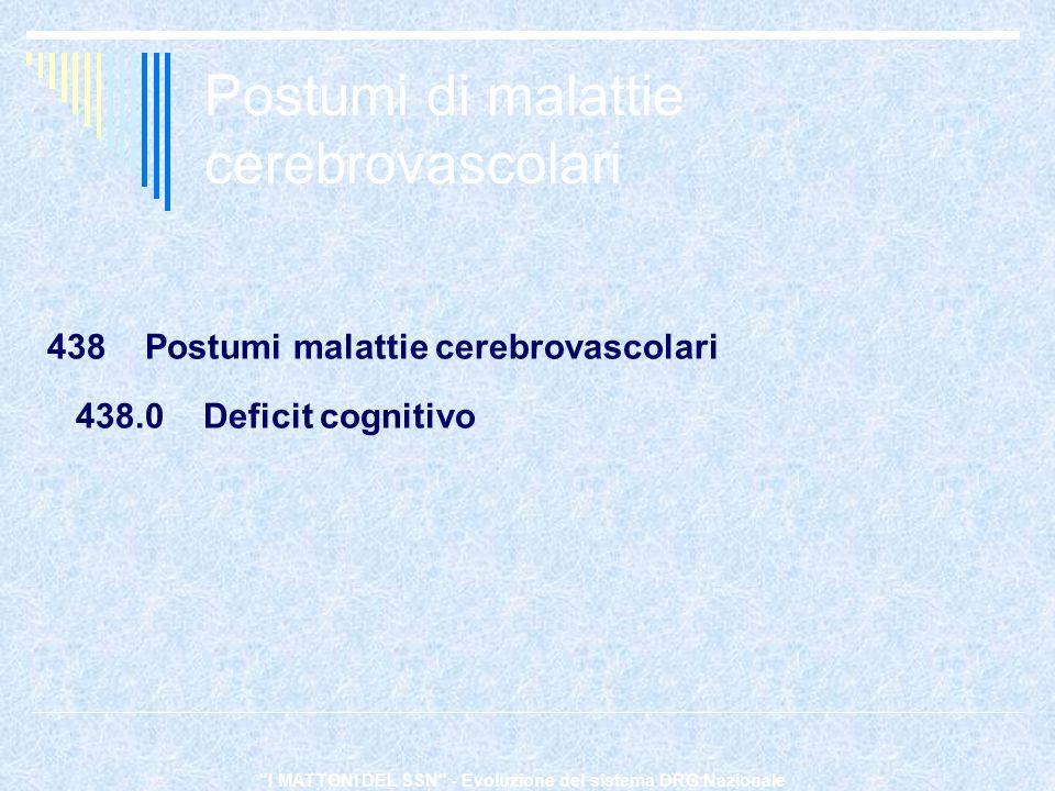 Postumi di malattie cerebrovascolari